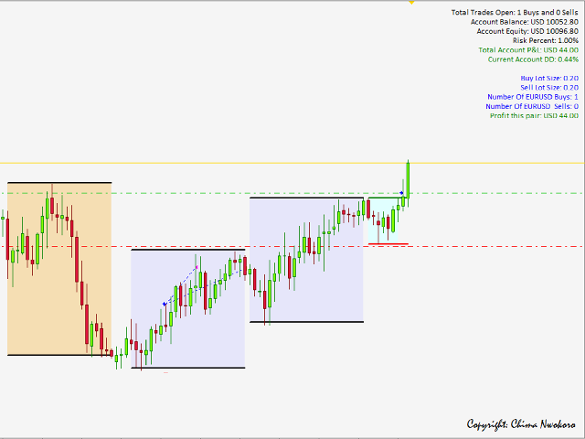 Gbp usd trading system