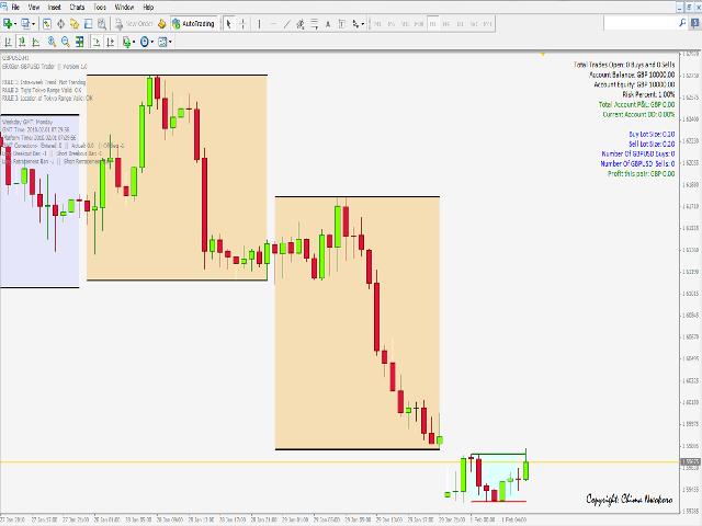 ERXGen BreakOut GBPUSD Trader