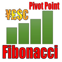 Fibonacci Pivot Point