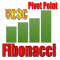 Fibonacci Pivot Point