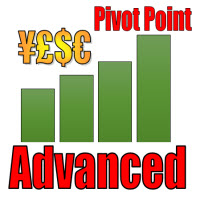 Pivot Point Advanced