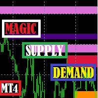Magic Supply Demand MT4