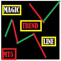 Magic Trend Line