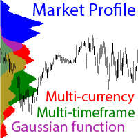 Market Profile Multicurrency MT5