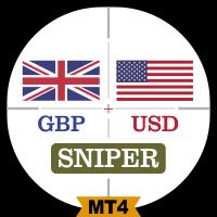 SniperBotMt4 GBPUSD