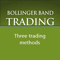 Bollinger Bands strategy