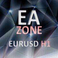 EA Zone EURUSD intraday for MT5