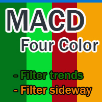 Macd Four Color