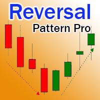 Reversal Pattern Pro
