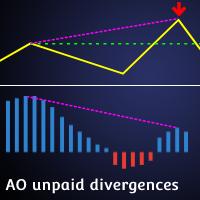 AO unpaid divergences