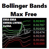 Bollinger Bands Max Free