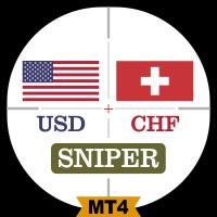 SniperBotMt4 USDCHF