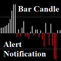 Bar Candle with Alert