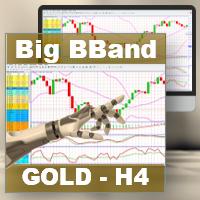 Big BBand Gold H4 PRO