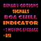 BOA Chill Signals Indicator