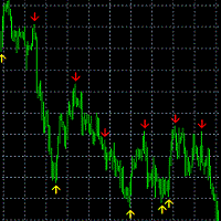 Price History High and Low Pointer
