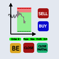Scalper Trade Panel and Order Management