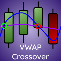 Volume Weighted Average Price Crossover VWAP