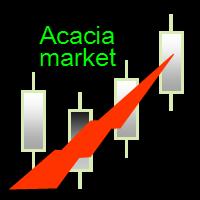 Acacia Market