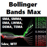 Bollinger Bands Max