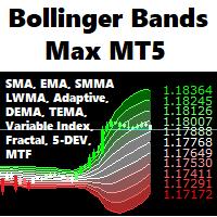 Bollinger Bands Max MT5