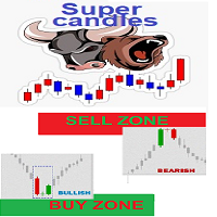 Buy Sell Areas with Smart Candles