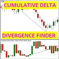 Cumulative Delta Divergence Indicator