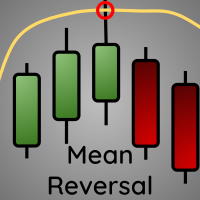 Mean Reversal Bands