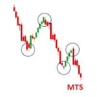 Powerful Price Action EA MT5