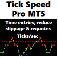 Tick Speed Pro MT5