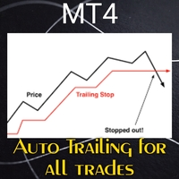 Auto TrailingStop MT4