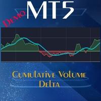 Cumulative Volume Delta Demo