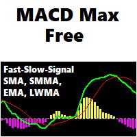 MACD Max Free