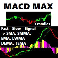 MACD Max
