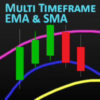 Multi Timeframe Moving Averages MT5