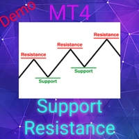 Shadow Support Resistance Demo