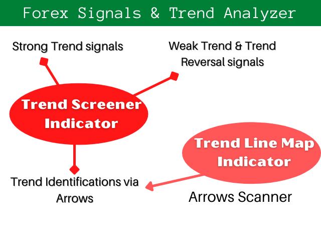 Trend Line Map Pro