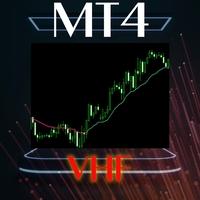 VHF Adaptive VMA