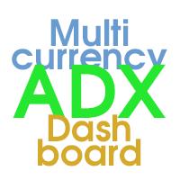 ADX Dashboard