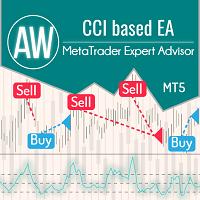 AW CCI based EA MT5