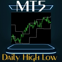 Daily High Low