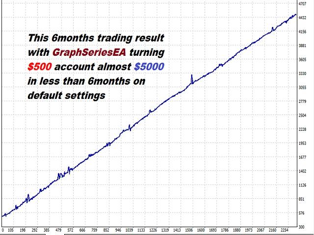 GraphSeriesEA