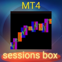Session Box on chart