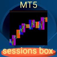 Session Box on chart MT5