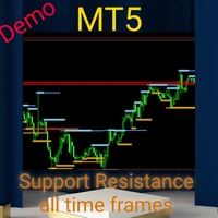 Support Resistance all TF MT5 Demo