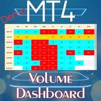 Volume Dashboard Demo