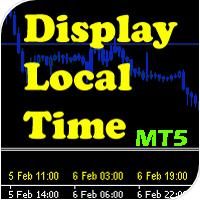 DLT Display Local Time MT5