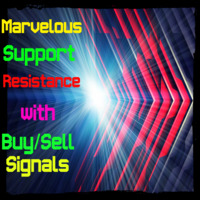 Marvelous Support Resistance Indicator