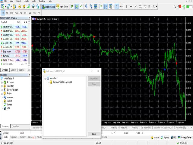 Stargogs Volatility Arrow