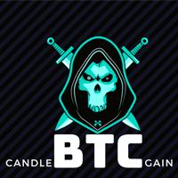 Candle BTC Gain